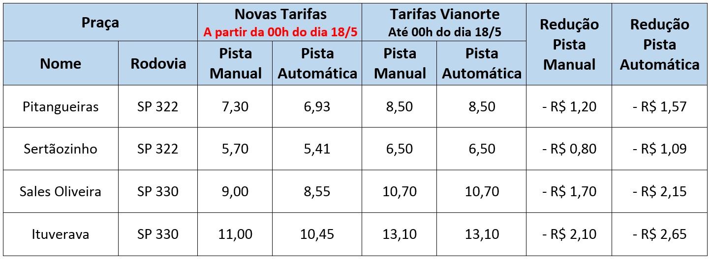 Tarfias Entrevias x Vianorte maio 18180511 154851